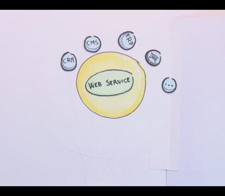 Piattaforma e-learning Amaranto su Vimeo
