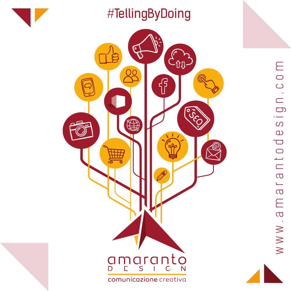 #TellingByDoing – Una narrazione dietro le quinte (parte1)